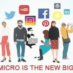 MICRO IS THE NEW BIG!